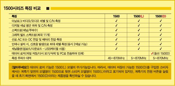 type_kor_1500.jpg